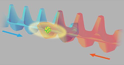 Στο πείραμα ελέγχου του Robens και των συνεργατών του, ένα μεγάλο άτομο (κέσιο) κινείται σε ένα από δυο δυνατά οπτικά πεδία, στην εικόνα δείχνονται ως κόκκινο και μπλε. Τα πεδία έχουν περιοδικό δυναμικό με μορφή που μοιάζει με τομή μιας χαρτονένιας αυγοθήκης.