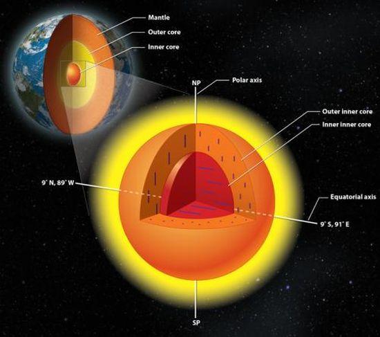 20150210_earths-inner-inner-core550