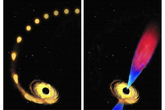 Καλλιτεχνική απεικόνιση άστρου που έλκεται από μια μαύρη τρύπα και καταστρέφεται (αριστερά) και η μαύρη τρύπα που αργότερα αποβάλλει ένα πίδακα πλάσματος που συνίσταται από θραύσματα που έμεινα από την καταστροφή του άστρου.