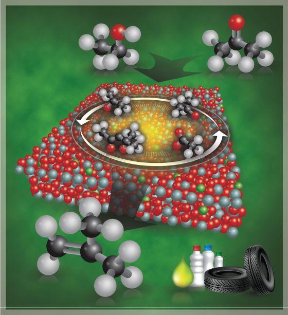 Λειτουργία καταλύτη: Ο καταλύτης λειτουργεί σε βιο-παραγόμενη αιθανόλη για τη δημιουργία ισοβουτένιου που χρησιμοποιείται για πλαστικά και άλλα προϊόντα.