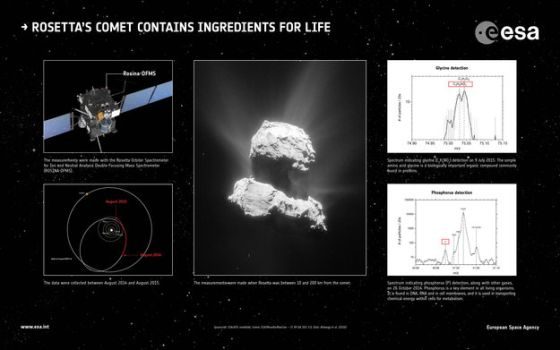 20160601_Rosetta_s_comet_contains_ingredients_for_life560