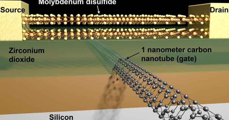 Νανοτεχνολογία: Ερευνητές με χρήση καινοτόμου υλικού κατασκευάζουν το μικρότερο μέχρι σήμερα τρανζίστορ