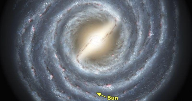 Αστρονομία – Γαλαξίας: Μερικά στοιχεία για τη θέση και την κίνηση του Ήλιου μας σε σχέση με τον Γαλαξίας μας