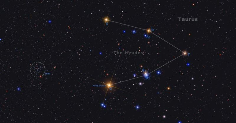 Διάστημα – Αστεροσεισμολογία: Ταλαντώσεις όμοιες με αυτές στον Ήλιο παρατηρούνται και σε άλλα άστρα-και αποκαλύπτουν