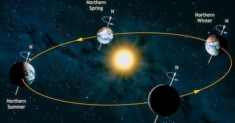 Πλανήτης Γη: 4 Ιανουαρίου, ο πλανήτης στην πλησιέστερη θέση του ως προς τον Ήλιο – Τι προκαλεί τις εποχές της Γης;