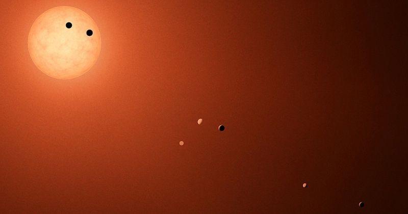 Διάστημα – Αστρονομία: Πώς ανακαλύπτουν οι αστρονόμοι τους εξωπλανήτες; [Μέρος 1ο]