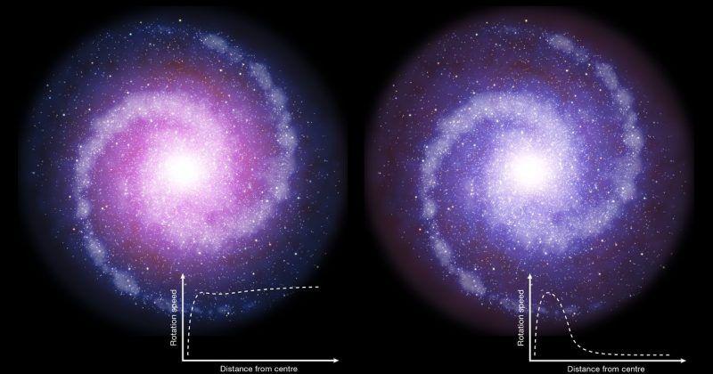 Σκοτεινή Ύλη – Σύμπαν: Η Σκοτεινή Ύλη είχε λιγότερη επιρροή στους γαλαξίες στο πρώιμο σύμπαν
