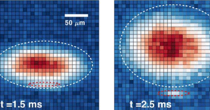 Συμπύκνωμα Bose-Einstein μπορεί να δράσει ως σταθερή παγίδα για αέριο φερμιονίων
