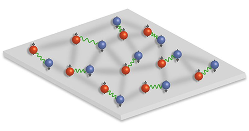 Εξερευνώντας το φαινόμενο της υπεραγωγιμότητας οι ερευνητές βρήκαν στοιχεία μιας εξωτικής κατάστασης ύλης