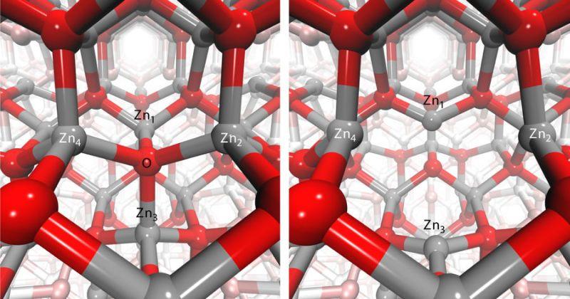 Επιστήμονες με καινούριο τρόπο ανίχνευσης παρακολουθούν τα θετικά φορτία (οπές) και την παγίδευσή τους σε ηλιακά υλικά