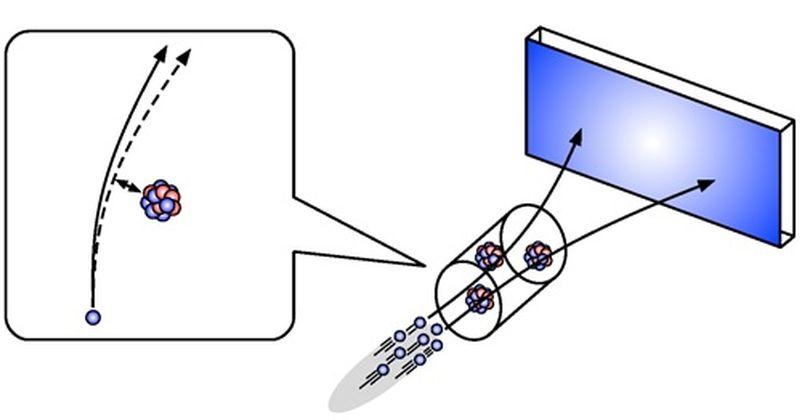 Πειράματα με νετρόνια ερευνούν για παραβιάσεις του νόμου του Νεύτωνα για τη βαρύτητα σε νανοκλίμακες