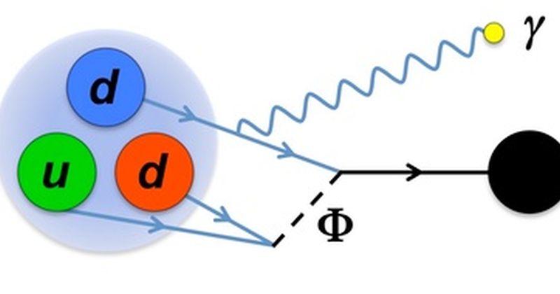 Η διάσπαση νετρονίων σε σωμάτια σκοτεινής ύλης θα μπορούσε να λύσει τη διαφωνία που εμφανίζεται στα πειράματα