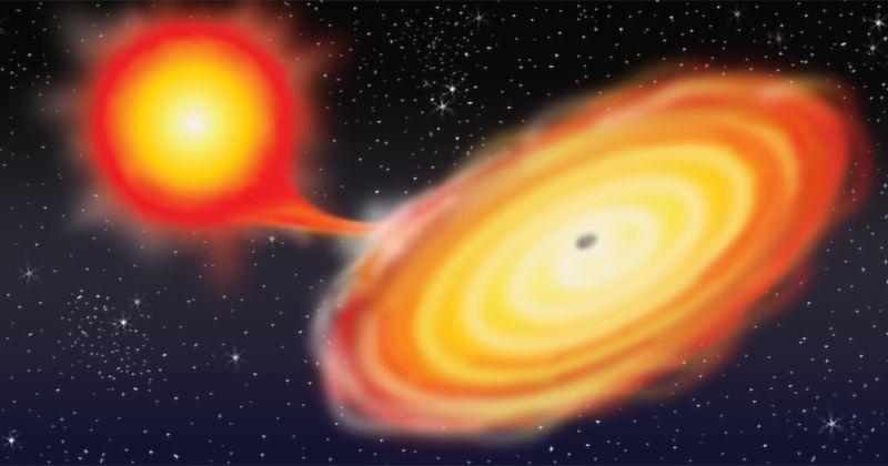 Πυκνή Ύλη: το πρώτο άμεσο τεκμήριο για τον ταχύτατο μηχανισμό ψύξης άστρων νετρονίων με εκπομπή νετρίνων