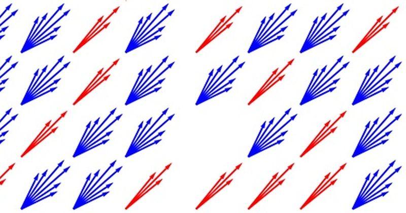Επιστήμονες ανέπτυξαν  πιο άμεσο τρόπο να διακρίνουν πίδακες κουάρκ από πίδακες γλοιονίων σε συγκρούσεις υψηλής ενέργειας