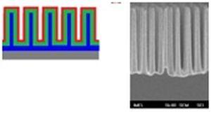 Εικόνα 1.γ: Νανονήματα με ακτινική διεπαφή p-n σε όλο το μήκος τους