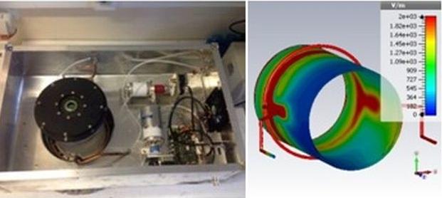 Εικόνα 1.α: Η νέα πηγή πλάσματος σε χαμηλή πίεση Εικόνα 1.β: Προσομοίωση των ηλεκτρικών πεδίων σε μία από τις κεραίες που ενσωματώνονται στην πηγή.