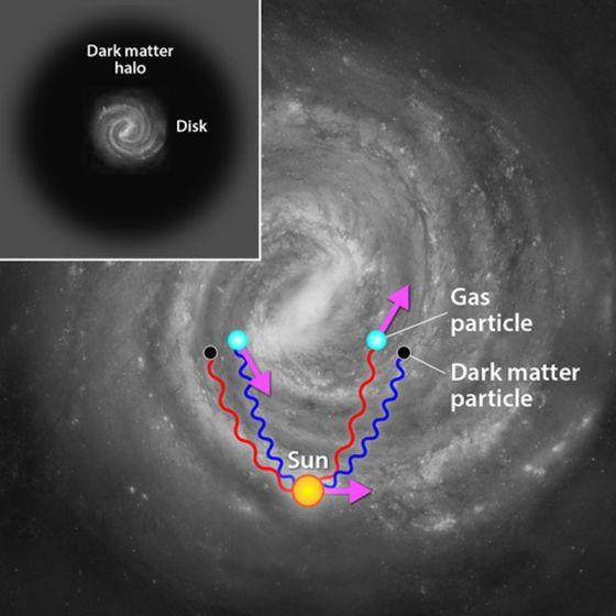 20160121_dark-matter560