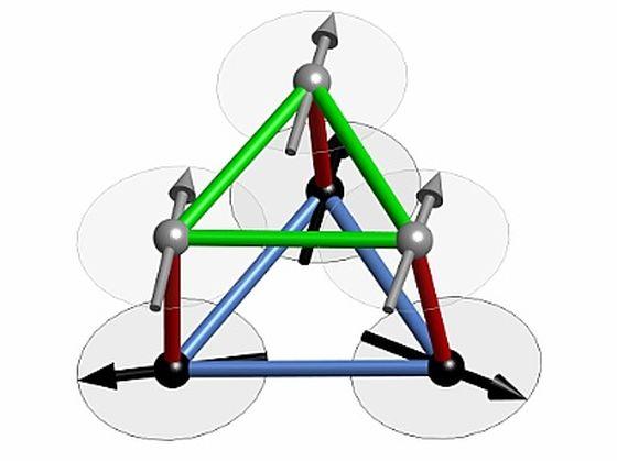 Ένα τμήμα από το κρυσταλλικό πλέγμα ασβεστίου-οξειδίου του χρωμίου που δείχνει πώς τα σπιν υπόκεινται σε ανταγωνιστικές αλληλεπιδράσεις. Στο μοντέλο οι πράσινες και κόκκινες ράβδοι που συνδέουν τα άτομα (γκρι και μαύρες σφαίρες) αναπαριστούν σιδηρομαγνητικές αλληλεπιδράσεις ενώ οι μπλε ράβδοι αναπαριστούν αντι-σιδηρομαγνητικές αλληλεπιδράσεις. (Εικόνα-Helmholtz-Zentrum-Berlin)