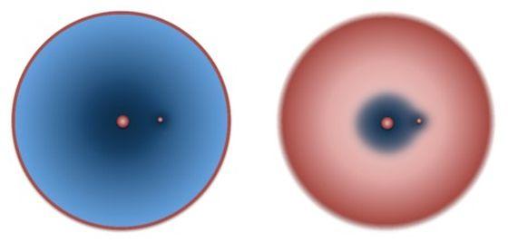 Όλη η πληροφορία αποθηκεύεται αυστηρά στο όριο (αριστερά) η πληροφορία αποθηκεύεται σε όλο τον χώρο (δεξιά)