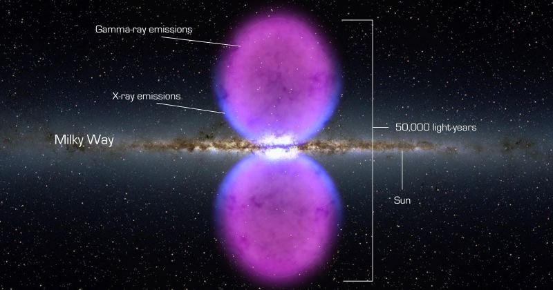 Διάστημα: Αστροφυσικοί εξηγούν με νέο μοντέλο την μυστήρια συμπεριφορά των κοσμικών ακτίνων (ενημερωμένο με video)