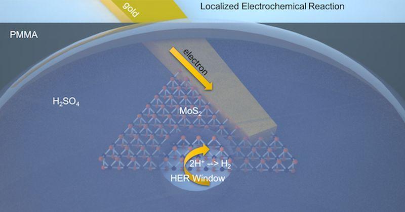 Νανοτεχνολογία: Νέο τεστ ανοίγει το δρόμο για καλύτερους δισδιάστατους καταλύτες για την παραγωγή υδρογόνου