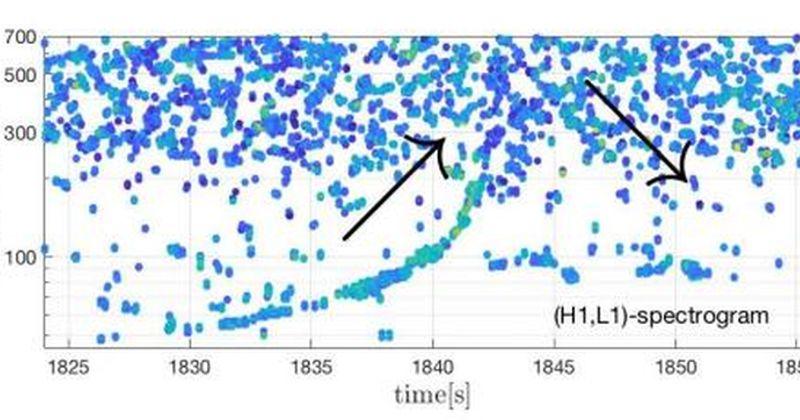 Βαρυτικά κύματα από συγχώνευση [δυο άστρων νετρονίων] που διαμόρφωσε ένα μεγαλύτερης μάζας άστρο νετρονίων