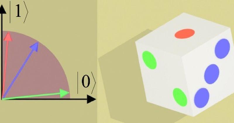 Κβαντικοί υπολογιστές: Φωτονικός κβαντικός προσομοιωτής δείχνει καθαρό πλεονέκτημα μνήμης σε σχέση με τους κλασικούς