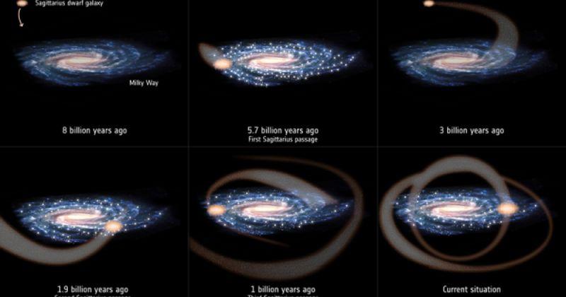 Γαλαξιακή σύγκρουση μπορεί να έχει πυροδοτήσει τη διαμόρφωση του Ηλιακού μας Συστήματος