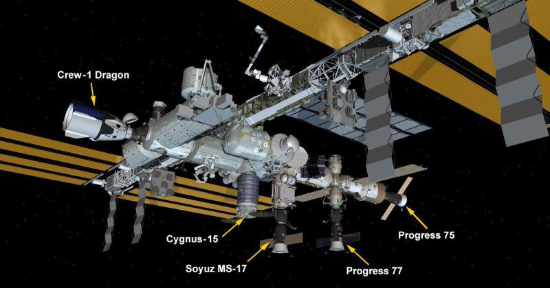 Μια εικόνα του Διεθνή Διαστημικού Σταθμού με πολλά ελλιμενισμένα διαστημικά σκάφη – δεν είναι επιστημονικής φαντασίας