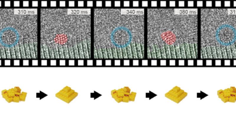 Αποκαλύπτοντας το Nano Big Bang – Επιστήμονες παρατηρούν τα πρώτα χιλιοστά του δευτερολέπτου του σχηματισμού κρυστάλλου