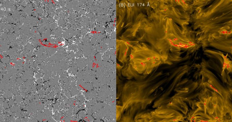 Οι «πυρές» στην ηλιακή επιφάνεια προσφέρουν στοιχεία για το μυστήριο της ηλιακής θέρμανσης