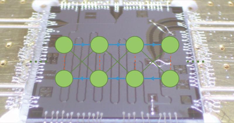 Προσομοιώνοντας κβαντικά σωμάτια σε ένα πλέγμα όμοιο με αυτό υπεραγωγών ή ατομικών πυρήνων